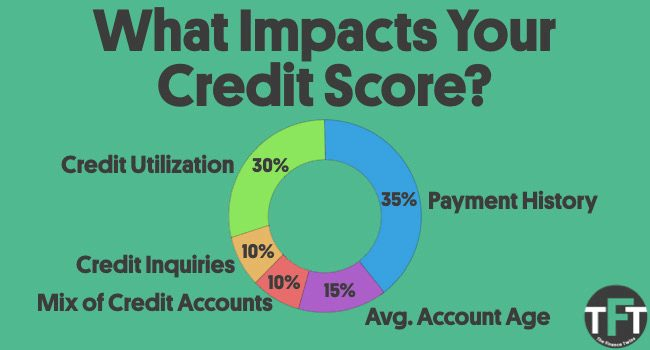 What Is Considered An Excellent Credit Score - The Finance Twins