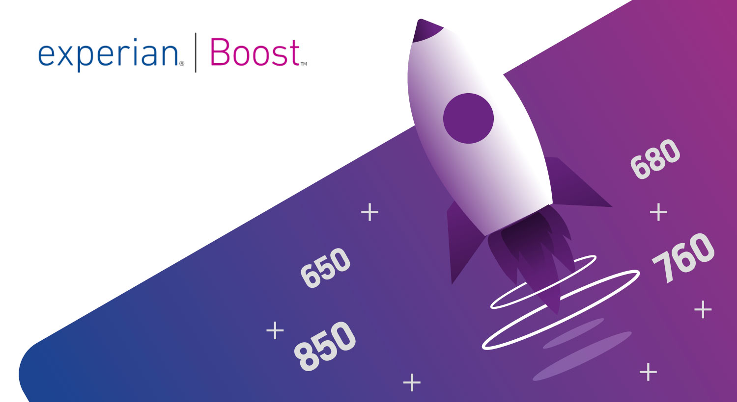 experian boost review rocket shop