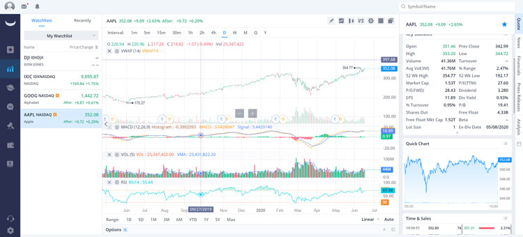 Webull stock information photo